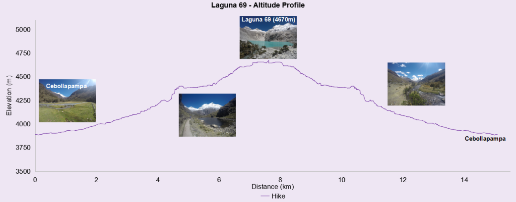 laguna-69